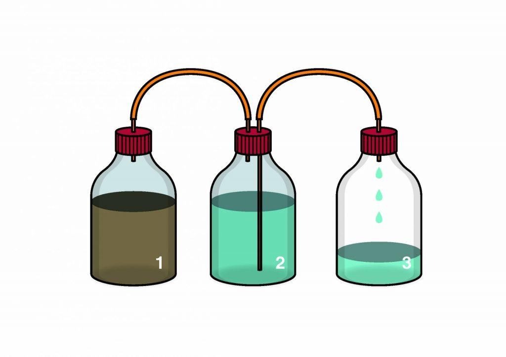 Praktisk undersøgelse. Hvordan fremstiller man biogas. Solrød biogas