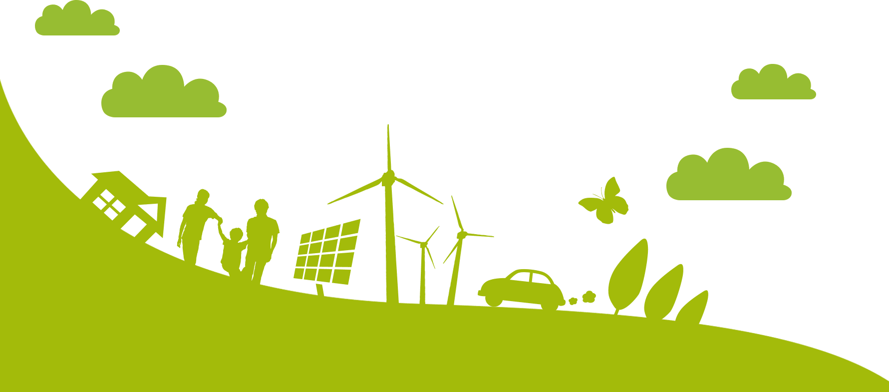 Grafik, Solrød Biogas